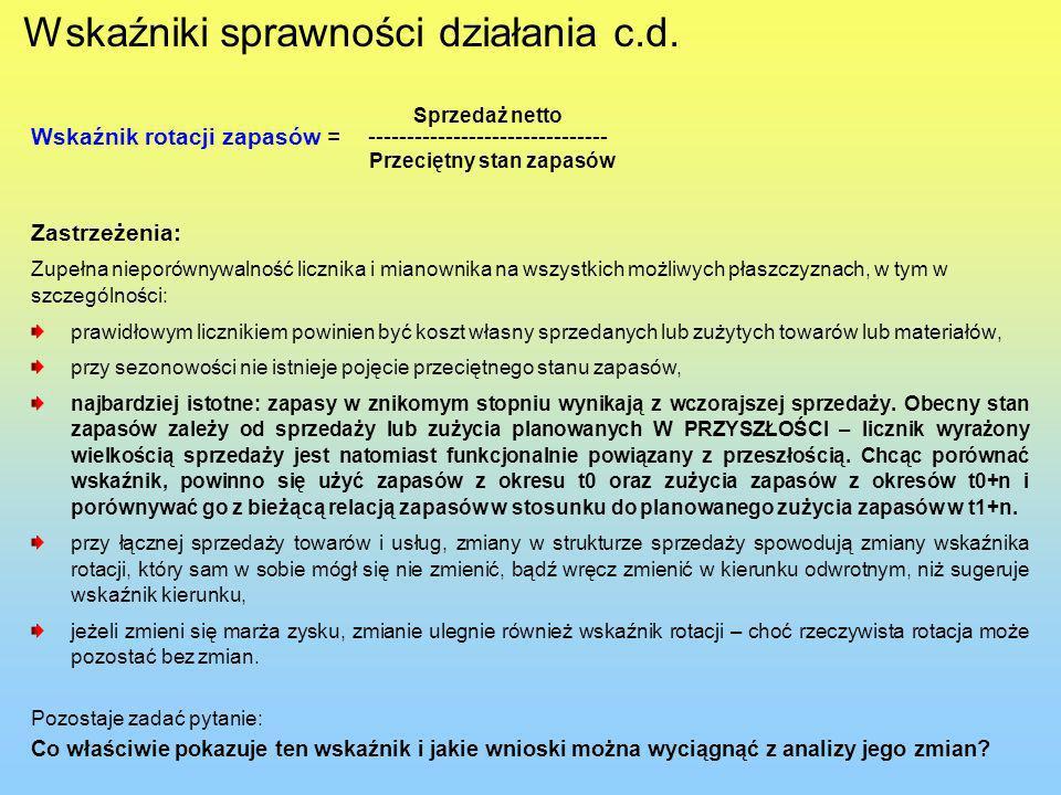 Wskaźniki sprawności działania c.d.