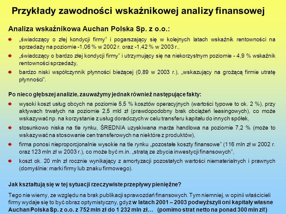 Przykłady zawodności wskaźnikowej analizy finansowej