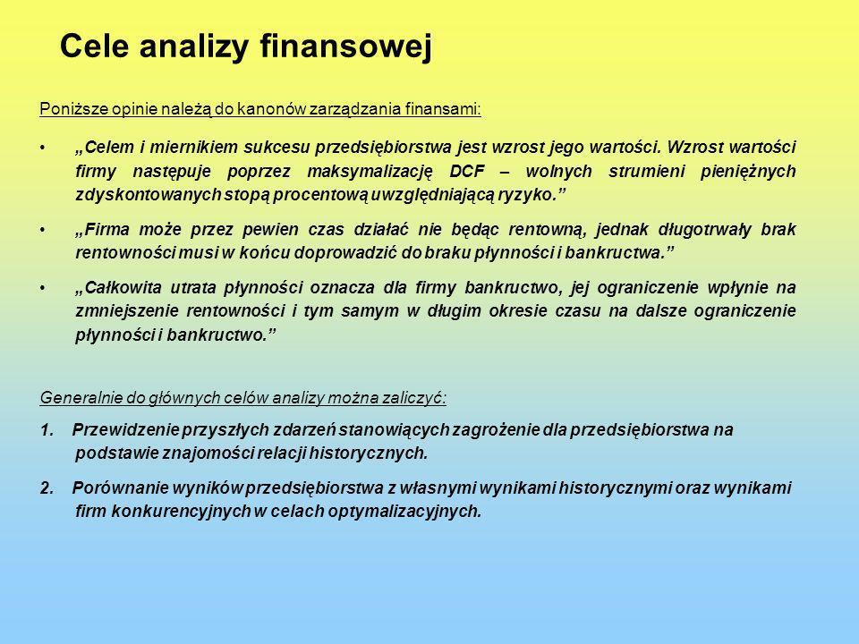 Cele analizy finansowej