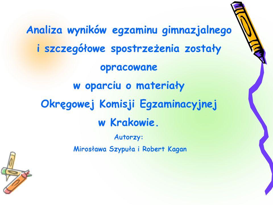 Mirosława Szypuła i Robert Kagan