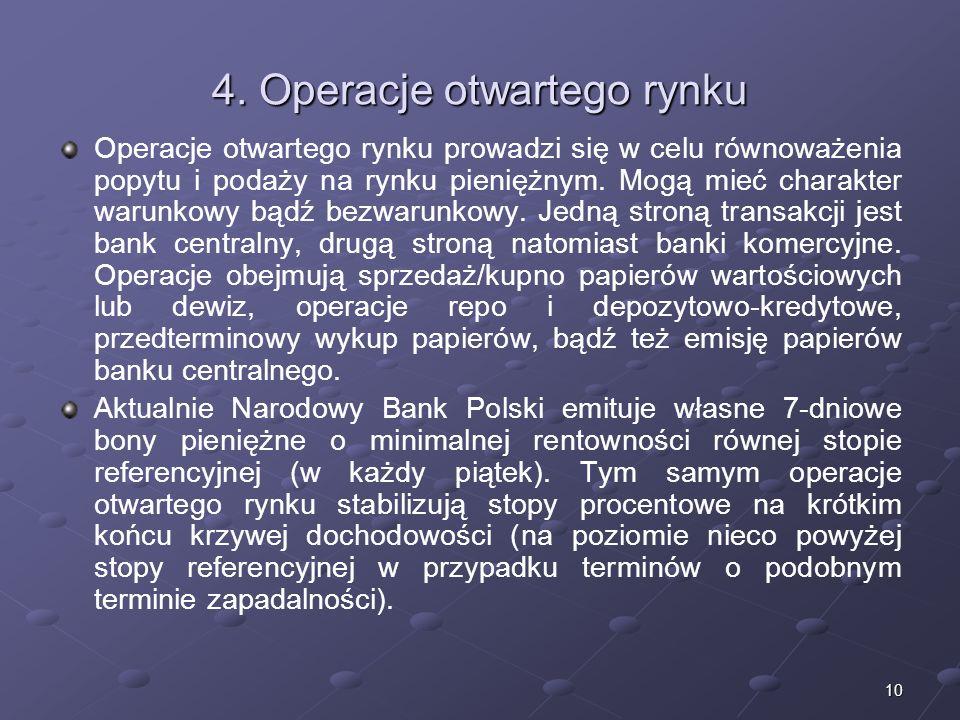 4. Operacje otwartego rynku