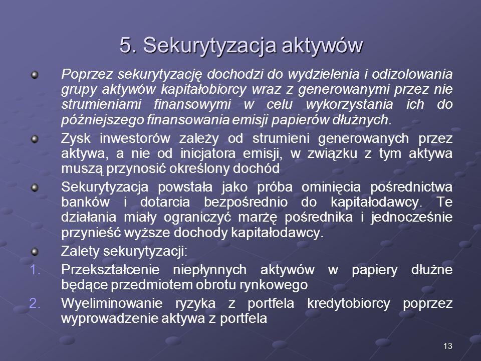 5. Sekurytyzacja aktywów