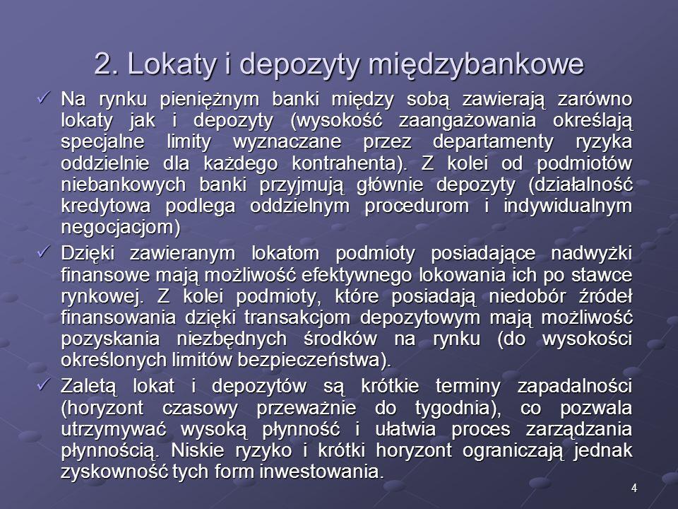 2. Lokaty i depozyty międzybankowe