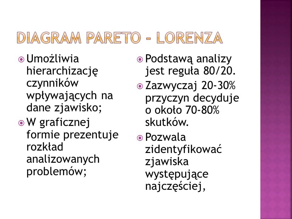 Diagram Pareto - Lorenza