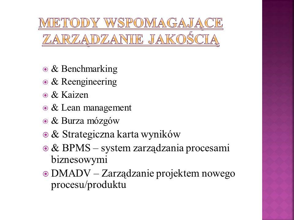 Metody wspomagające zarządzanie jakością