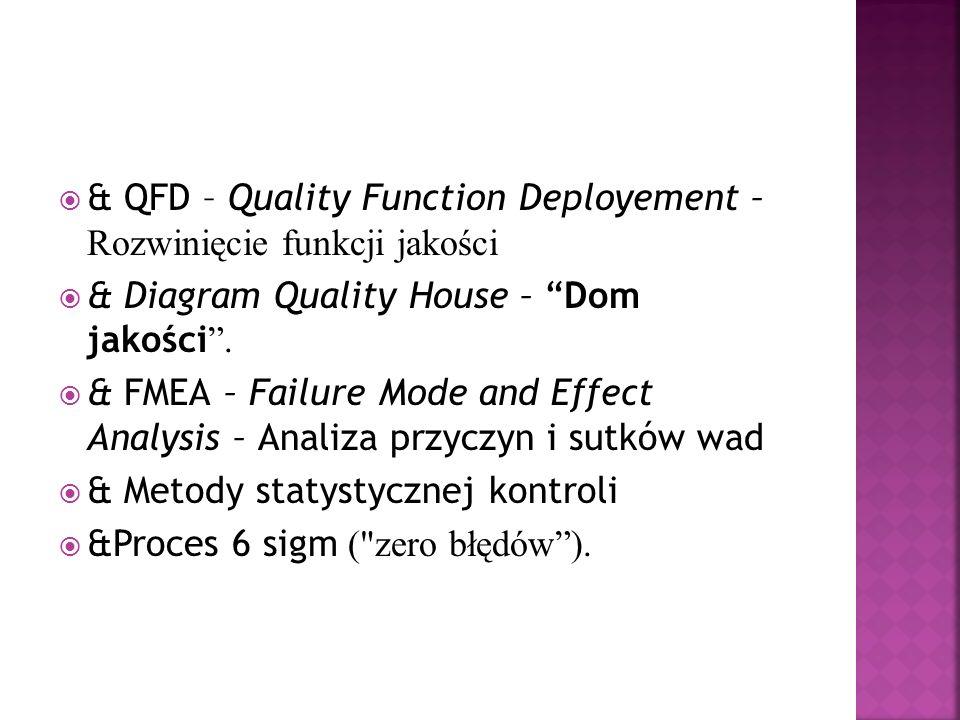 & QFD – Quality Function Deployement – Rozwinięcie funkcji jakości