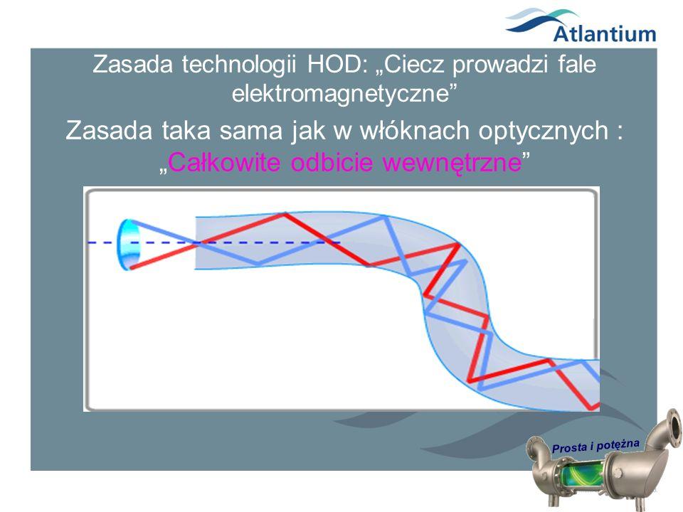 """Zasada technologii HOD: """"Ciecz prowadzi fale elektromagnetyczne"""