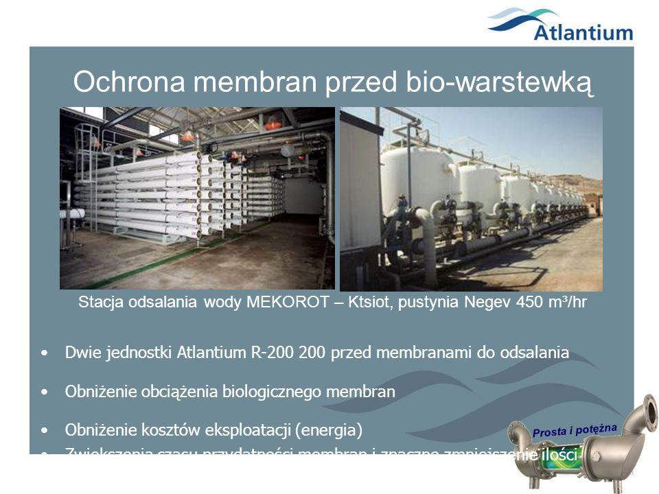 Ochrona membran przed bio-warstewką