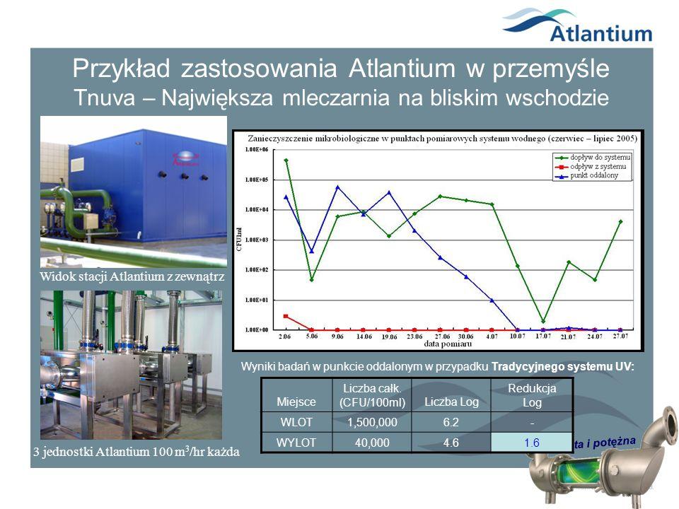 Przykład zastosowania Atlantium w przemyśle Tnuva – Największa mleczarnia na bliskim wschodzie