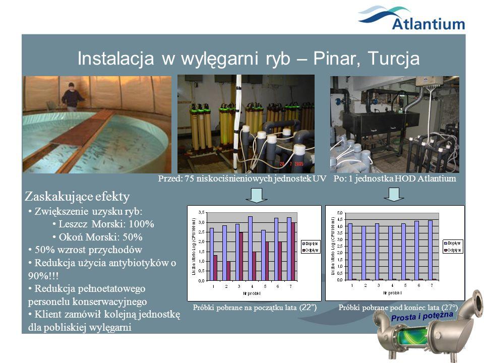 Instalacja w wylęgarni ryb – Pinar, Turcja
