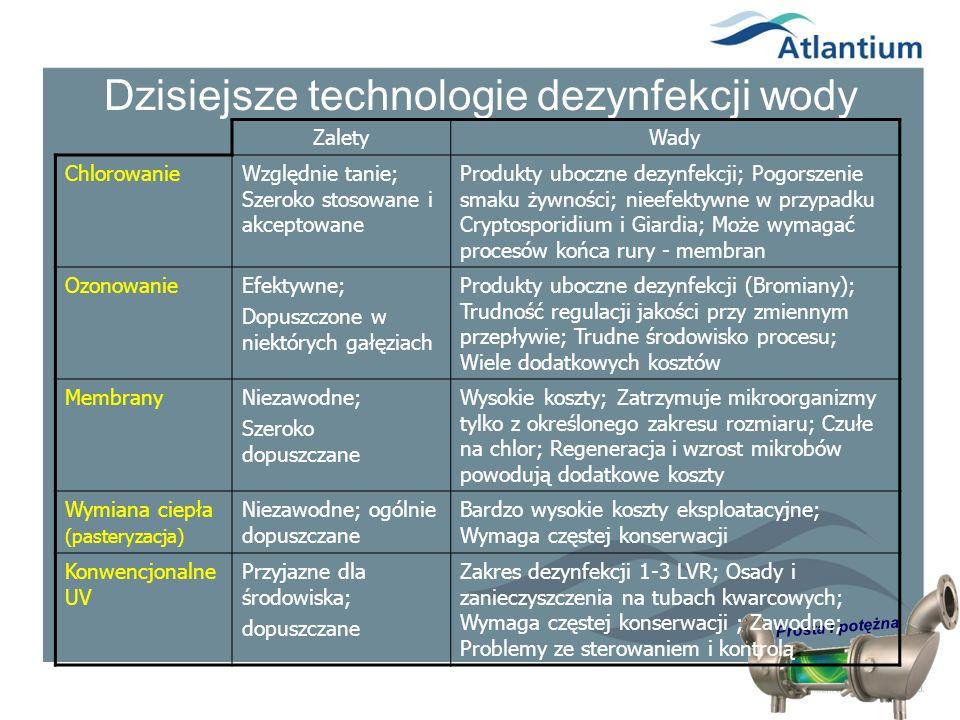 Dzisiejsze technologie dezynfekcji wody