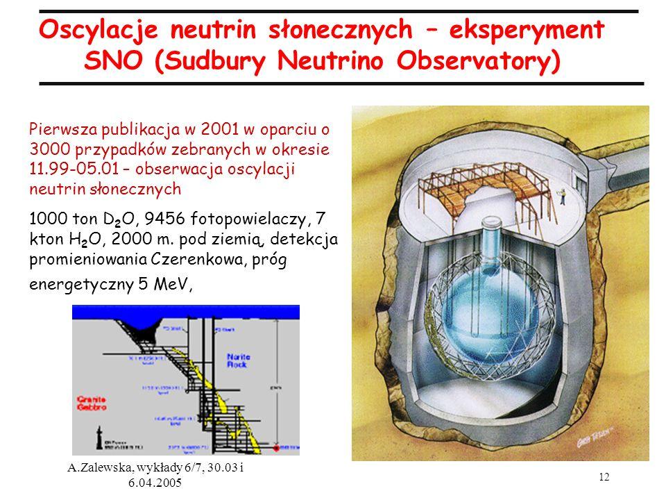 Oscylacje neutrin słonecznych – eksperyment SNO (Sudbury Neutrino Observatory)