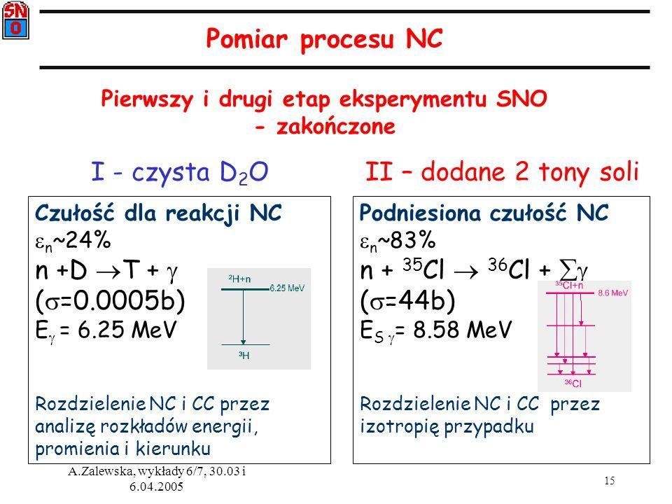 Pierwszy i drugi etap eksperymentu SNO
