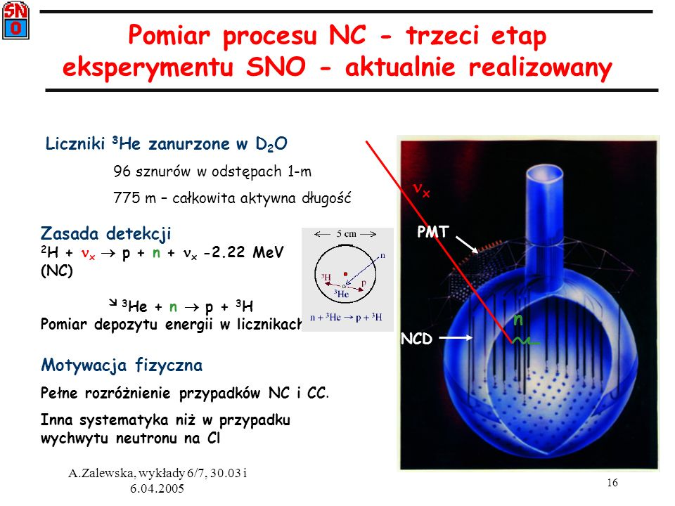 Pomiar procesu NC - trzeci etap
