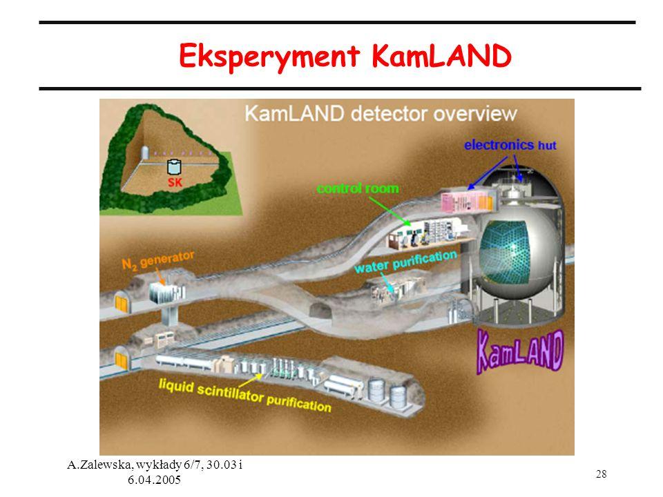 Eksperyment KamLAND A.Zalewska, wykłady 6/7, 30.03 i 6.04.2005