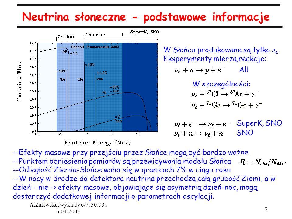 Neutrina słoneczne - podstawowe informacje