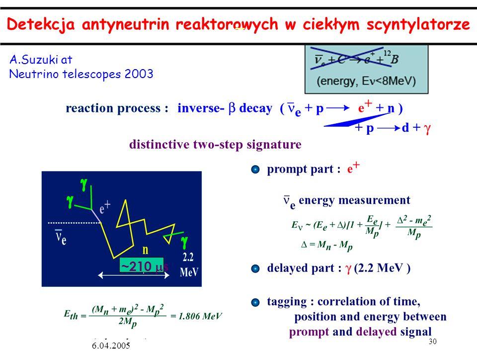 Detekcja antyneutrin reaktorowych w ciekłym scyntylatorze