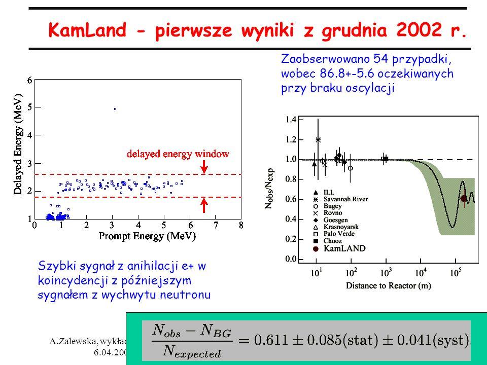 KamLand - pierwsze wyniki z grudnia 2002 r.