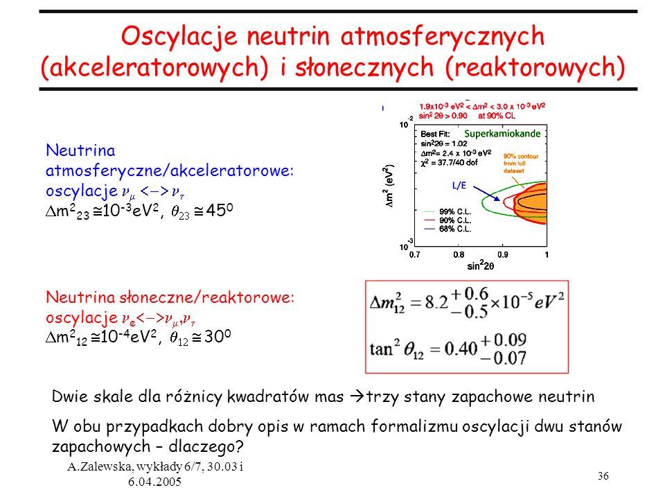 Oscylacje neutrin atmosferycznych