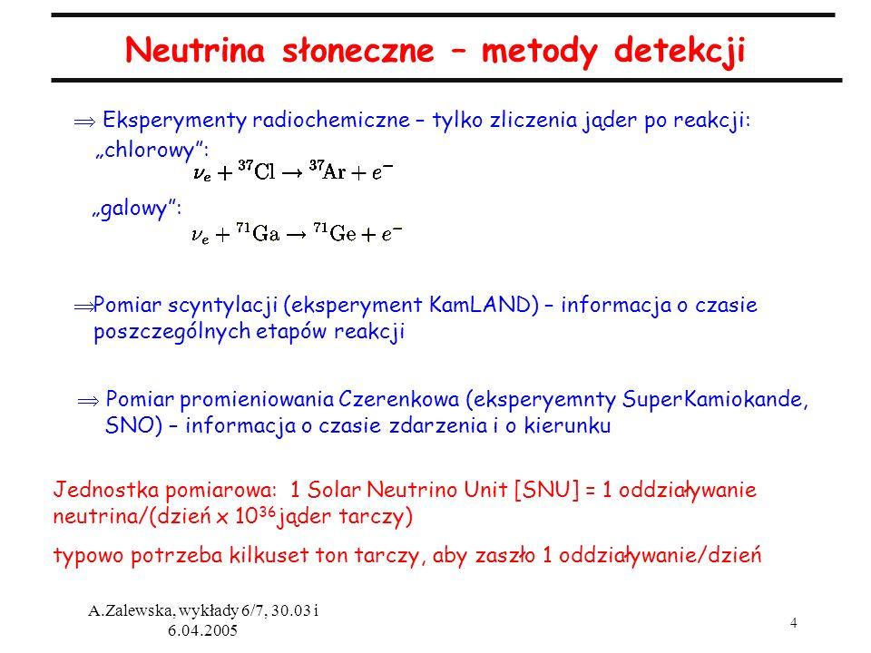 Neutrina słoneczne – metody detekcji