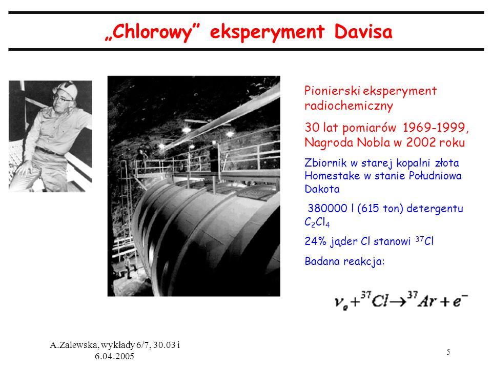 """""""Chlorowy eksperyment Davisa"""