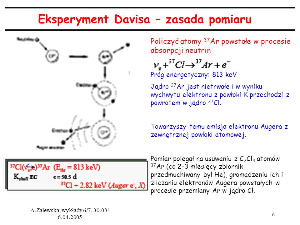 Eksperyment Davisa – zasada pomiaru