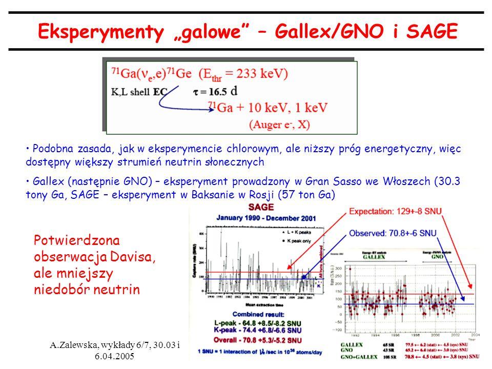"Eksperymenty ""galowe – Gallex/GNO i SAGE"