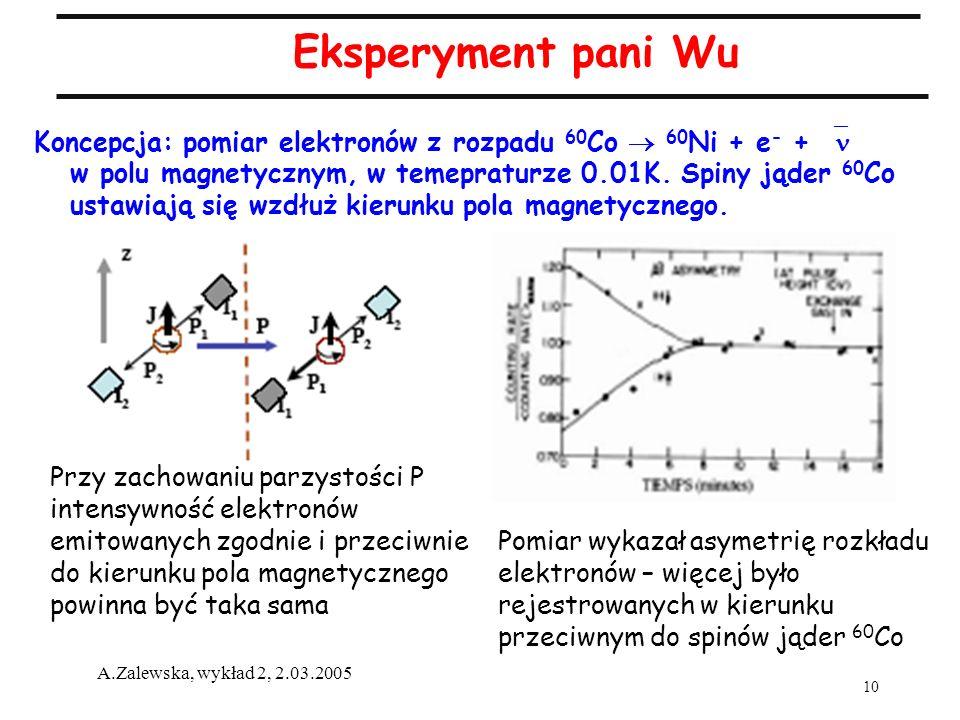 Eksperyment pani Wu