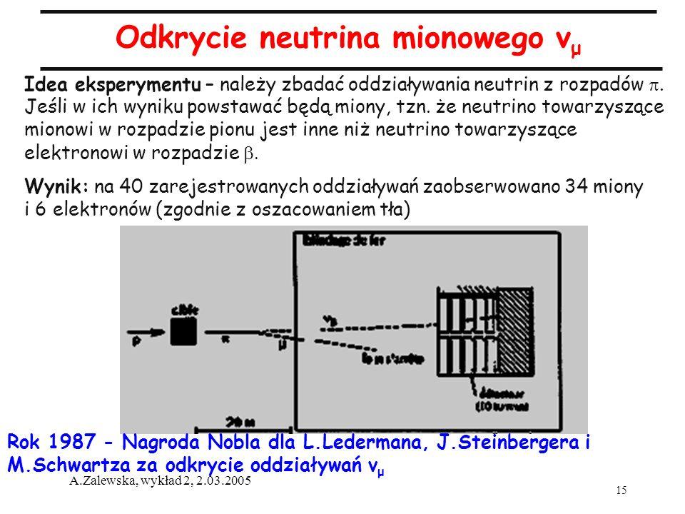Odkrycie neutrina mionowego νμ
