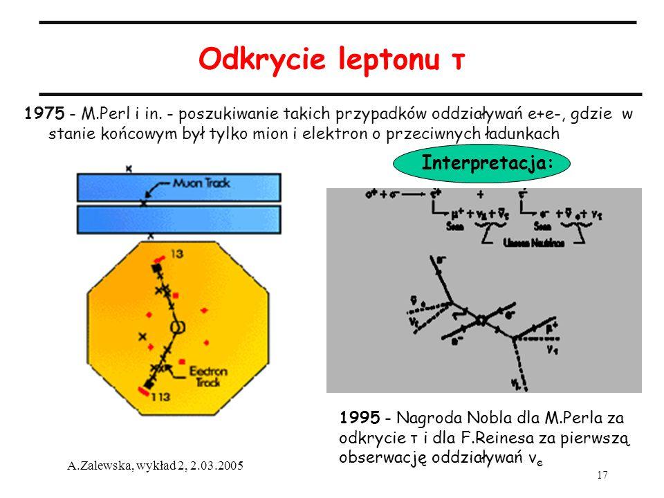 Odkrycie leptonu τ Interpretacja: