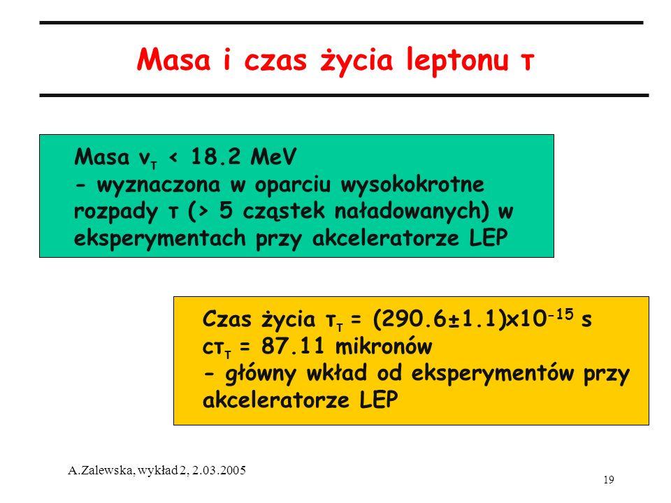 Masa i czas życia leptonu τ