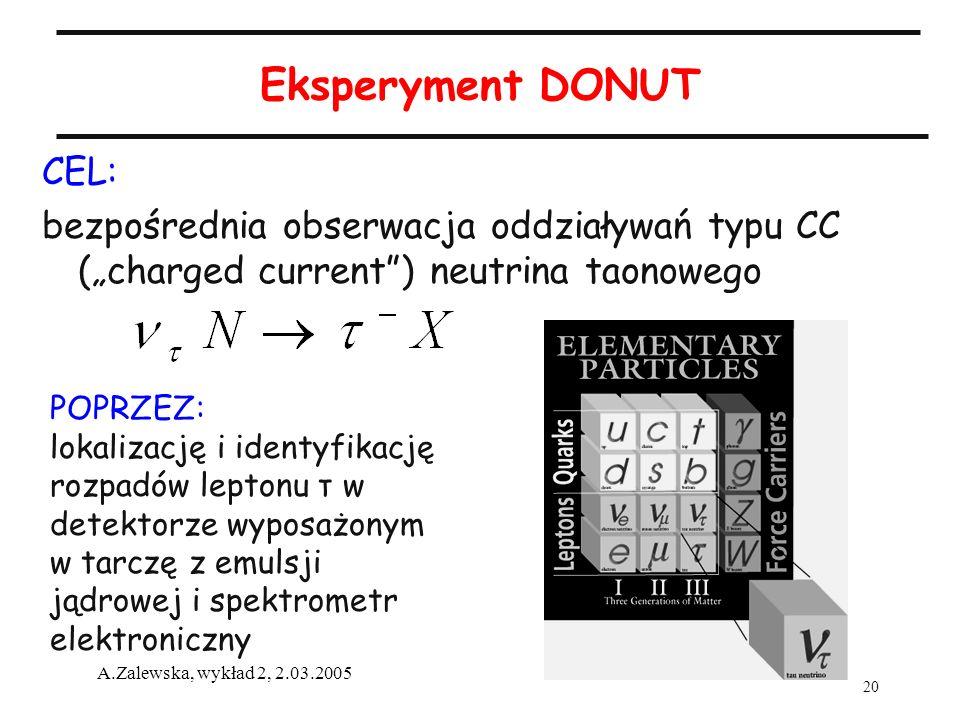 Eksperyment DONUT CEL:
