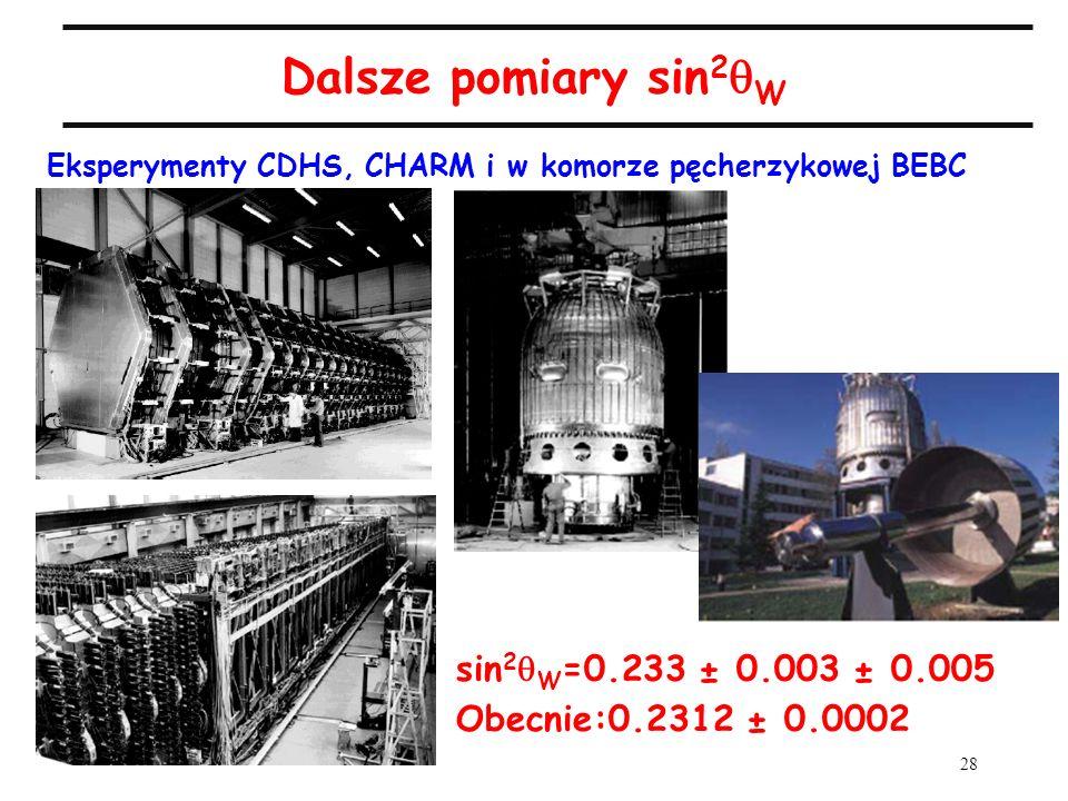 Dalsze pomiary sin2qW sin2qW=0.233 ± 0.003 ± 0.005
