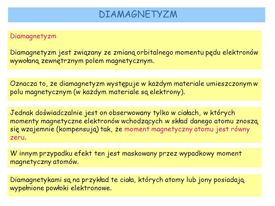 DIAMAGNETYZM Diamagnetyzm