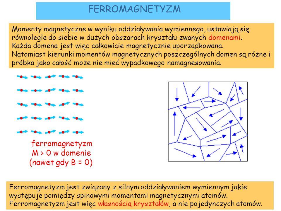 FERROMAGNETYZM M > 0 w domenie (nawet gdy B = 0)
