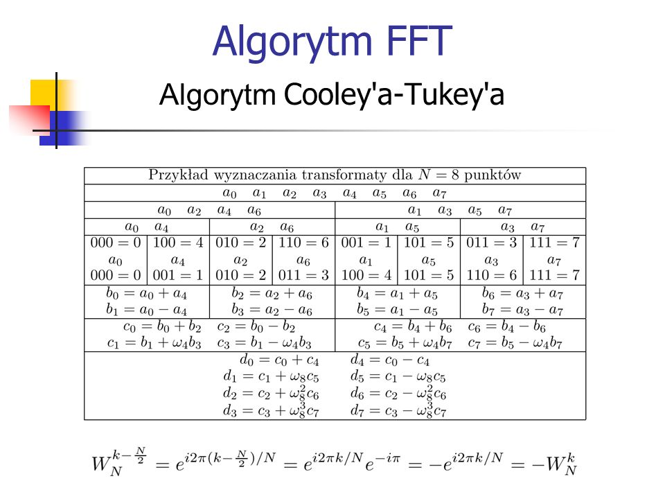 Algorytm Cooley a-Tukey a