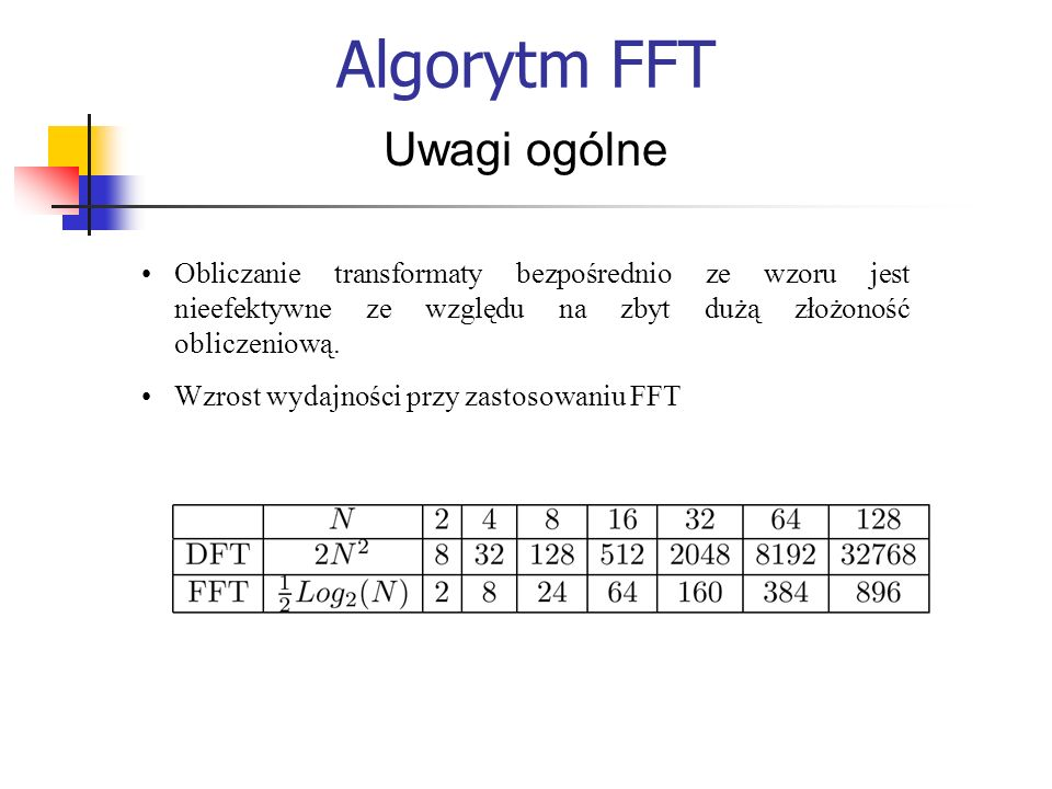 Algorytm FFT Uwagi ogólne