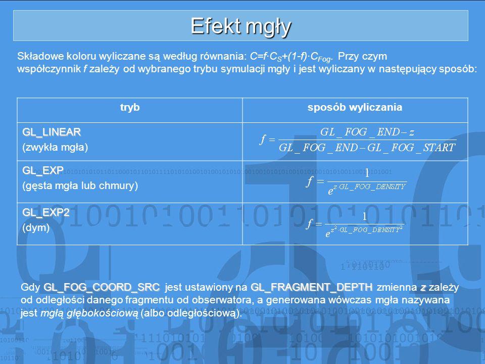 Efekt mgły Składowe koloru wyliczane są według równania: C=f·CS+(1-f)·CFog. Przy czym.