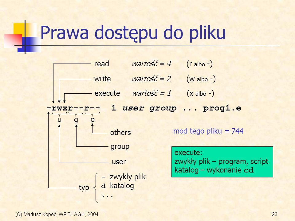 Prawa dostępu do pliku -rwxr--r-- 1 user group ... prog1.e