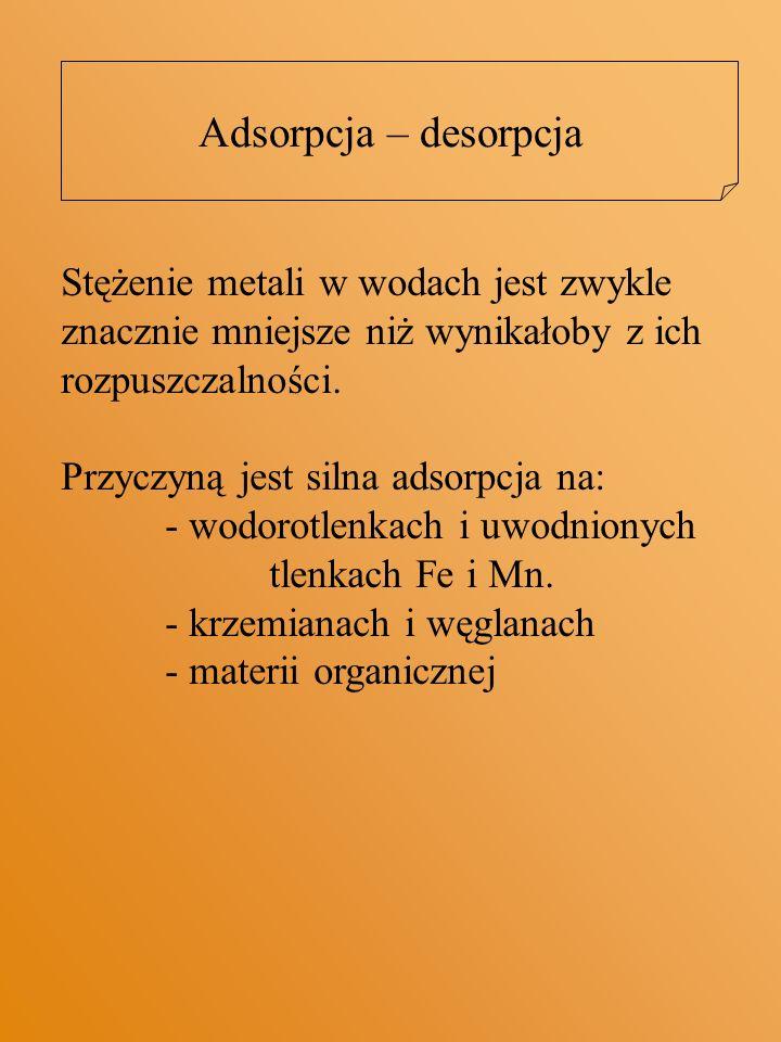 Adsorpcja – desorpcja Stężenie metali w wodach jest zwykle