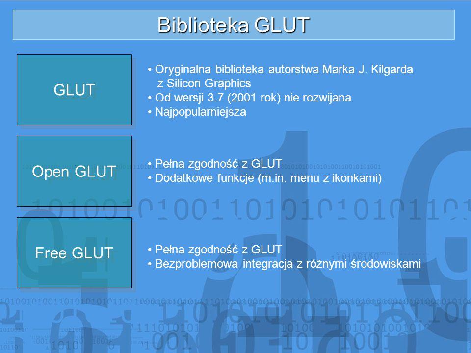 Biblioteka GLUT GLUT Open GLUT Free GLUT