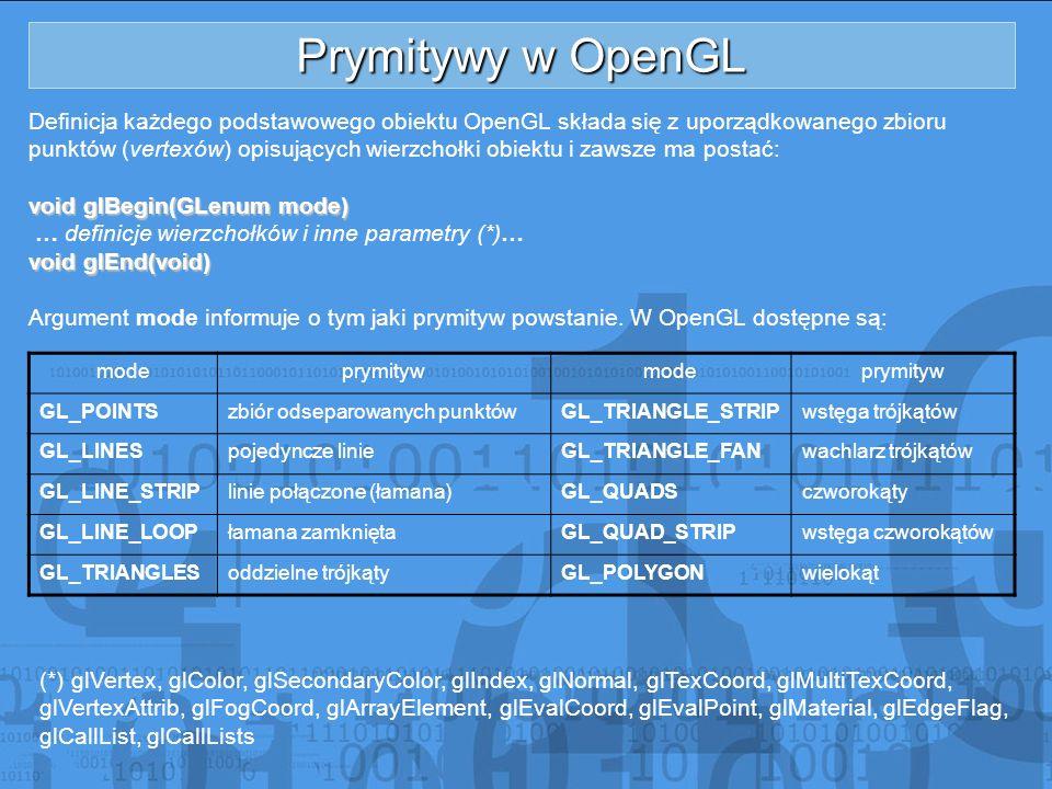 Prymitywy w OpenGL Definicja każdego podstawowego obiektu OpenGL składa się z uporządkowanego zbioru.
