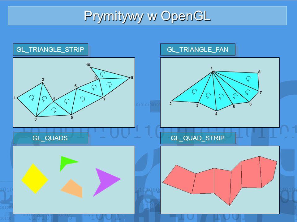 Prymitywy w OpenGL GL_TRIANGLE_STRIP GL_TRIANGLE_FAN GL_QUADS