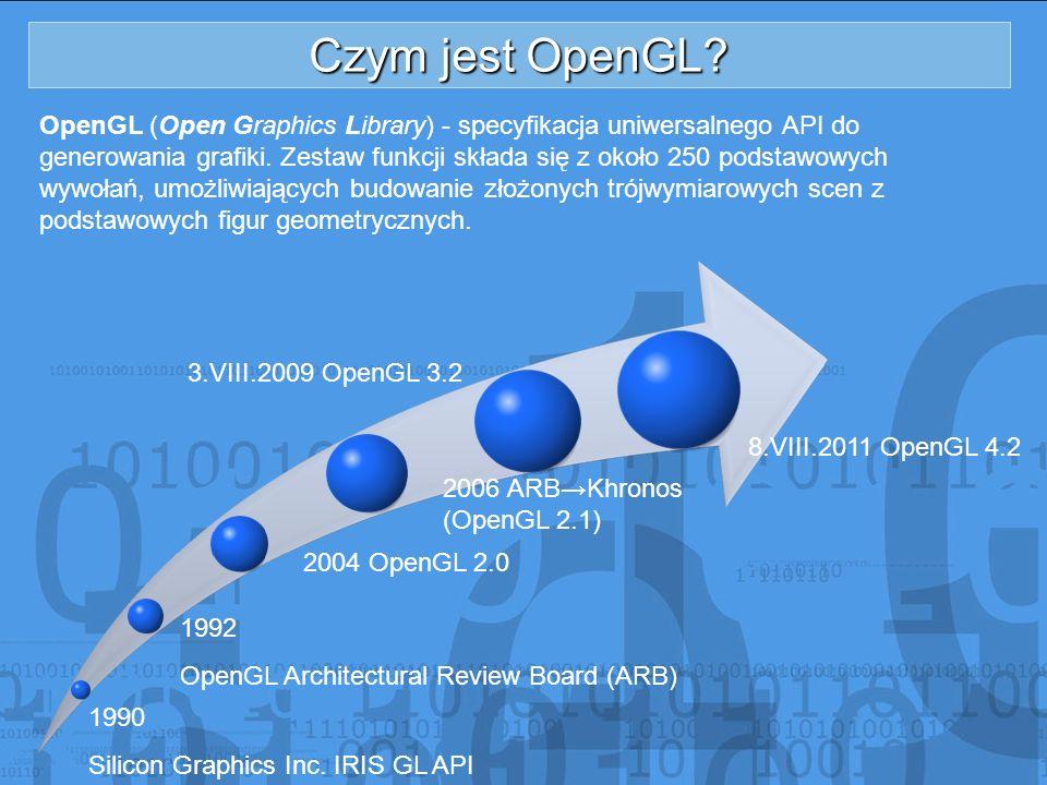 Czym jest OpenGL
