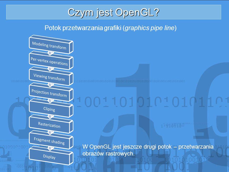 Czym jest OpenGL Potok przetwarzania grafiki (graphics pipe line)