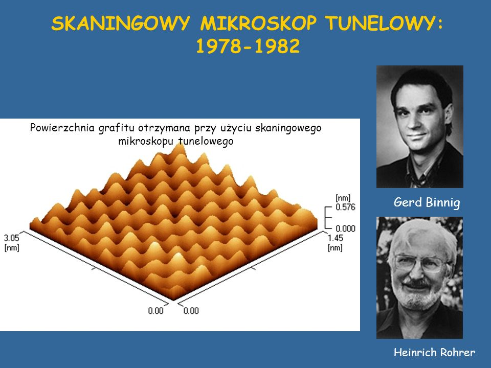 SKANINGOWY MIKROSKOP TUNELOWY: 1978-1982