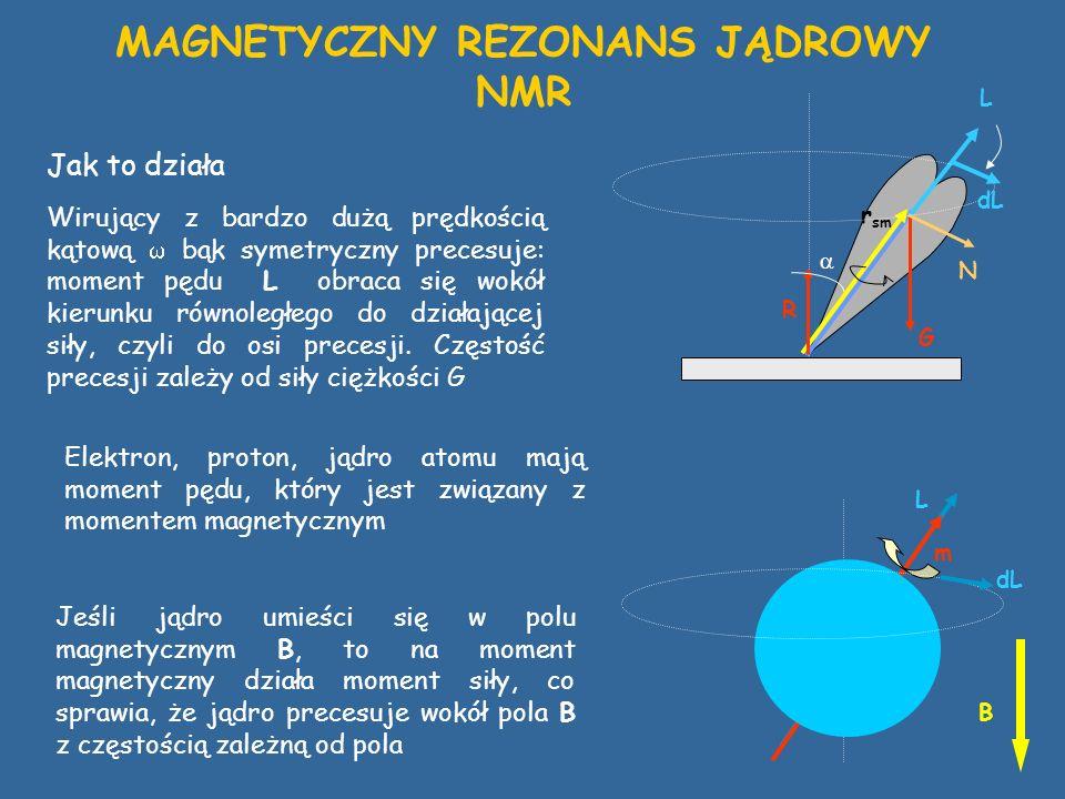 MAGNETYCZNY REZONANS JĄDROWY NMR