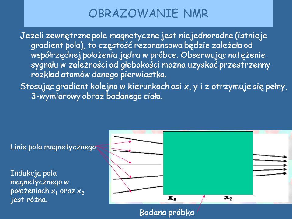 OBRAZOWANIE NMR