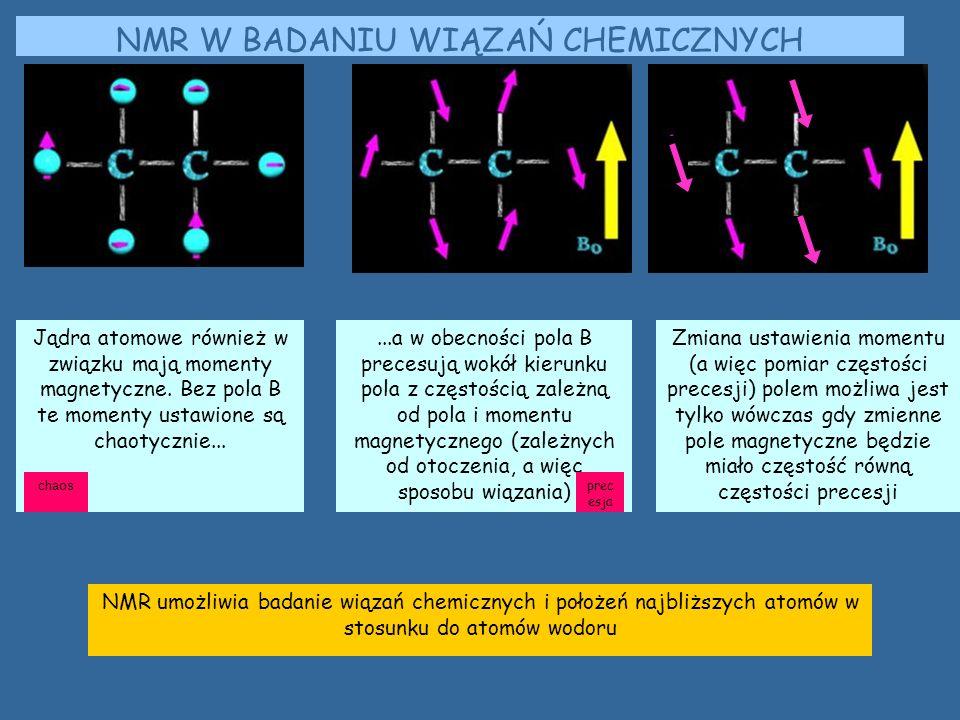 NMR W BADANIU WIĄZAŃ CHEMICZNYCH