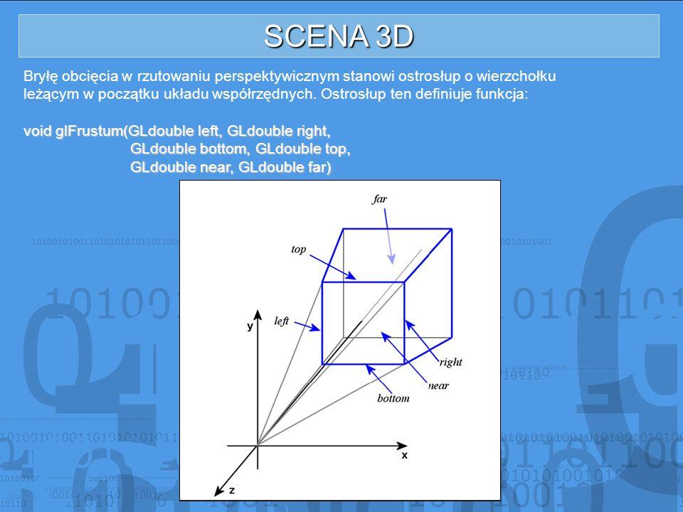 SCENA 3D Bryłę obcięcia w rzutowaniu perspektywicznym stanowi ostrosłup o wierzchołku.